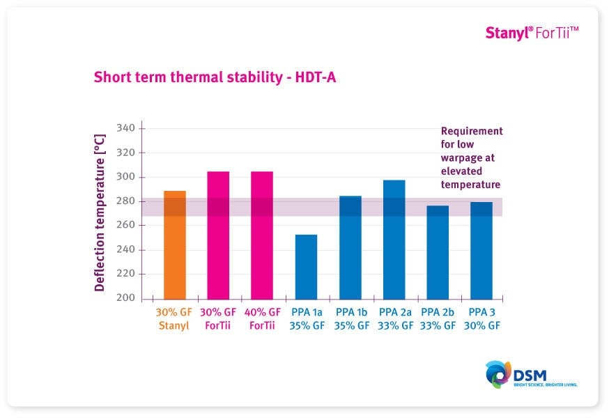infographic-thermal-1